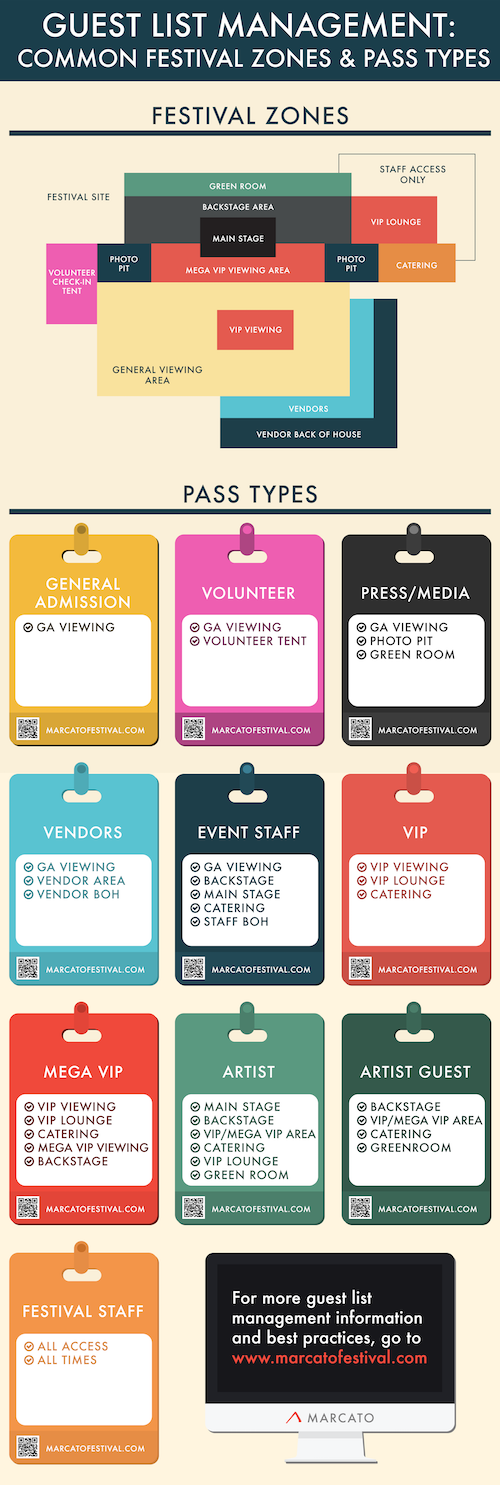 pass-type-infographic